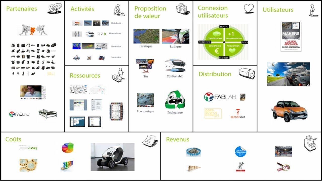 Strat gie num rique strat gie digitale et jolis mots - Cabinet de conseil en strategie digitale ...
